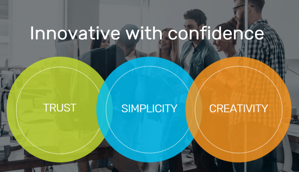 Innovate with Confidence slide