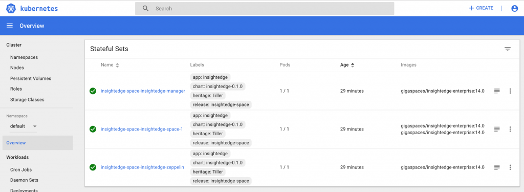 InsightEdge Platform Manager, Space and Zeppelin components running on Kubernetes