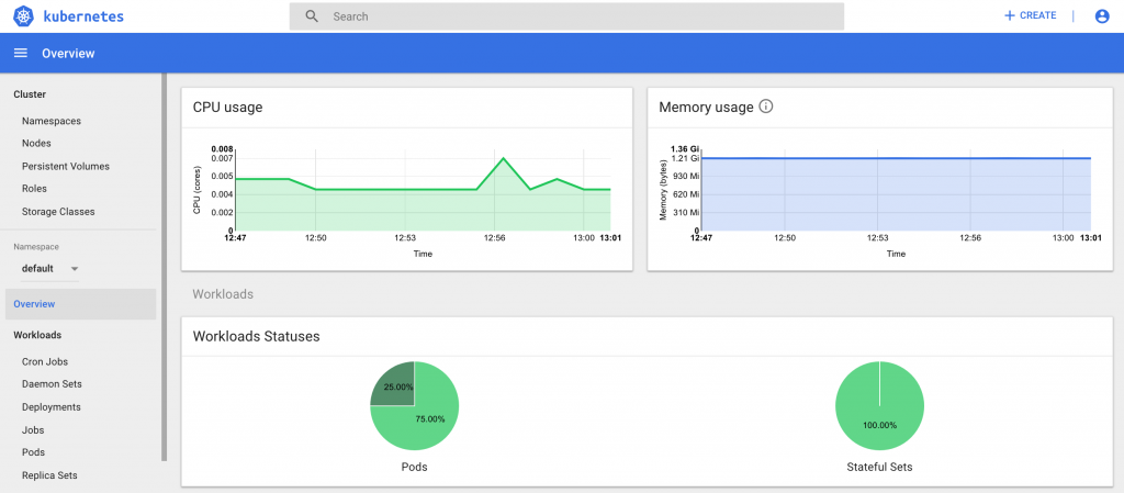 Leveraging Spark's integration with Kubernetes to submit Spark Pi and InsightEdge SaveRDD jobs on Kubernetes cluster