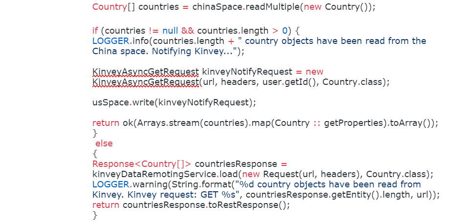 CountryController java class implementation code snippet, taken from China web API:
