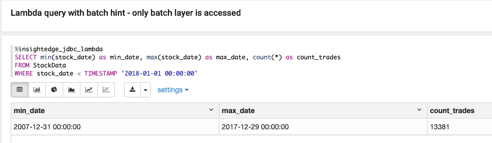 Running the same query on data from before the date defined in the policy in 1545 milliseconds