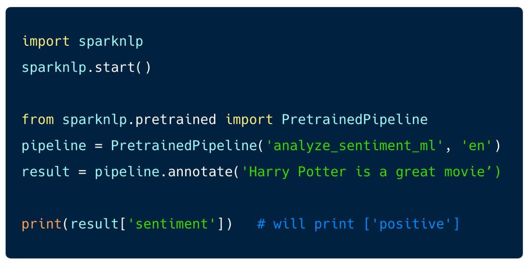 pre-trained pipeline of a sentiment analysis model example