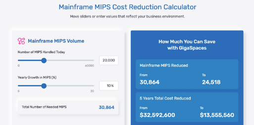 mainframe cost reduction calculator