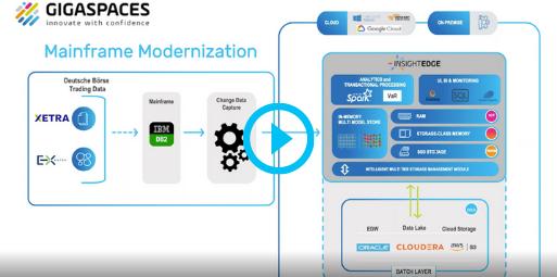 mainframe modernization video